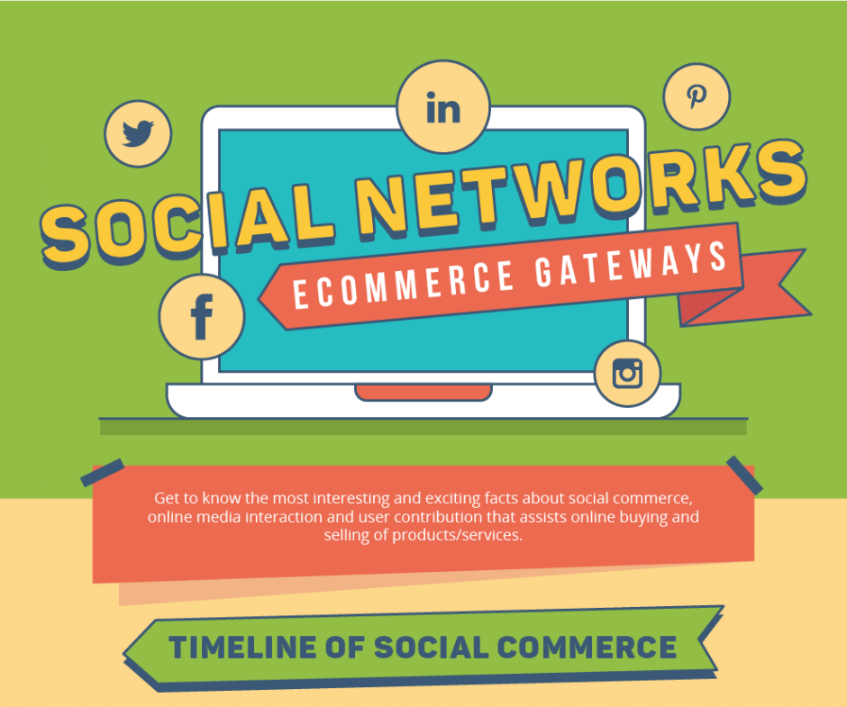 how social commerce works